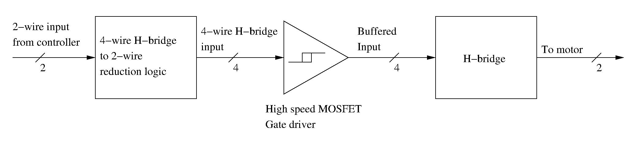 A Small Motor Driver Fet H Bridge Circuit Diagram An Error Occurred